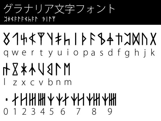 グラナリア文字フォントの画像